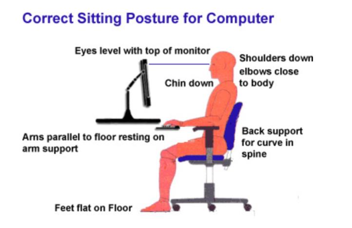 correct sitting posture